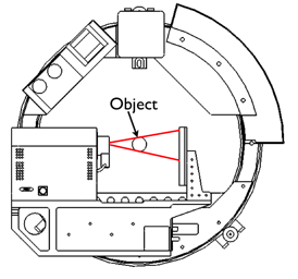 high-magnification_position