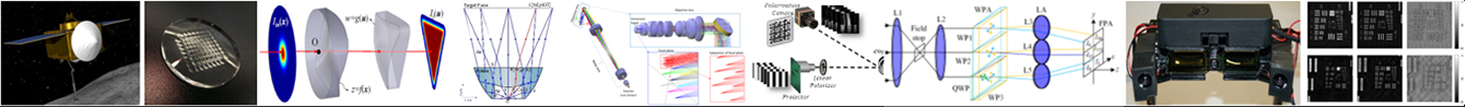 Imaging and Applied Optics Lab – Professor Rongguang Liang